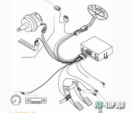 Круиз-контроль Ваз 2110, упрощение управлением авто при длительных дистанциях