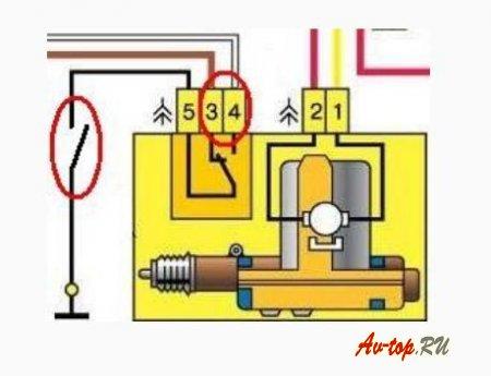 Кнопка центрального замка на ВАЗ 2110
