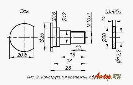 Акустика на Ваз 2114: качественный звук, грамотная конструкция