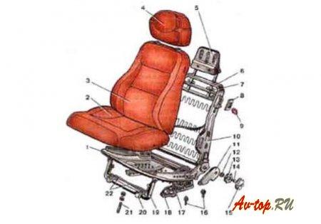 Водительское сиденье ВАЗ 2108: полное восстановление